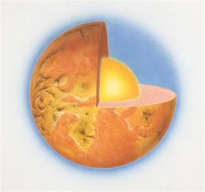 Diagram Of Planet Venus With Quarter Of Sphere Removed To