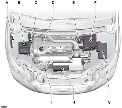engine compartment overview  duratec st vi