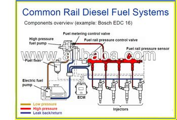 electronic fuel injector enhancer efie for hho generator for diesel common rail engines buy