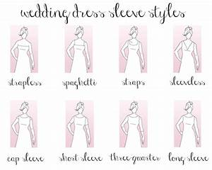 wedding dress sleeve style guide southern bride groom With wedding dress sleeve styles