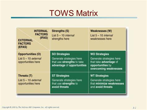 tows matrix  video