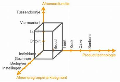 Abell Diagram Definition