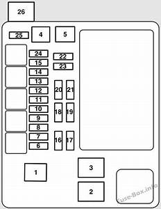 2006 Mitsubishi Eclipse Fuse Box Diagram