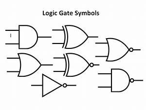 Vector graphics of logic gates by csstuff teaching for Logic gate
