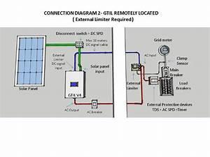 China Grid Tie Inverter With Limiter  Grid Tie Inverter  Limiter Sun-2000gtil2-lcd