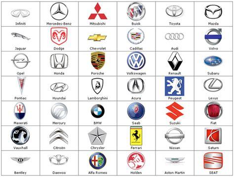 Popular Car Symbols