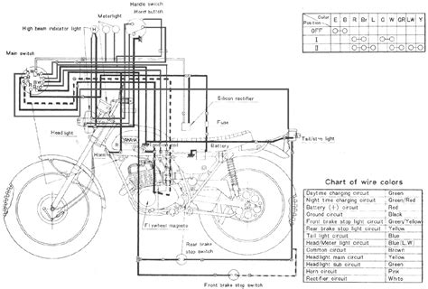 yamaha ct1 175 enduro motorcycle wiring schematics diagram
