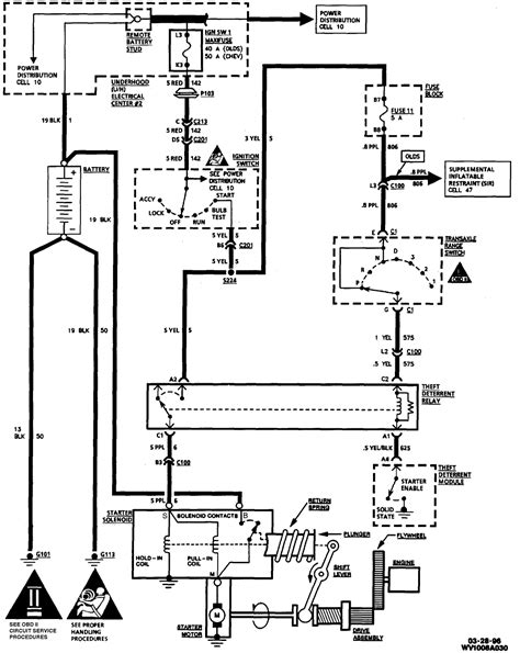Dodge Neutral Safety Switch Wiring Diagram Diagrams Online