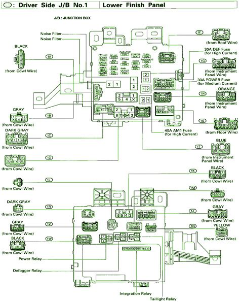 Toyota Page Circuit Wiring Diagrams