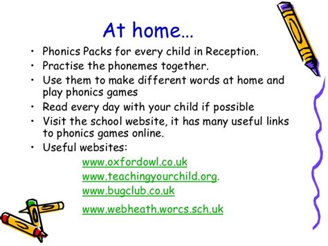 Phonics For Parents Powerpoint