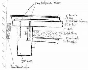 Holzbalkendecke Aufbau Altbau : holzbalkendecke aufbau neu sanieren ~ Lizthompson.info Haus und Dekorationen