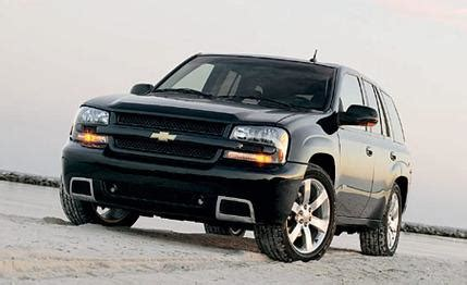 Chevroletss  The Latest News And Reviews With The Best