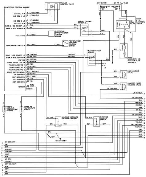 1995 chevrolet silverado 1500 5 7l pnp to cluster wiring