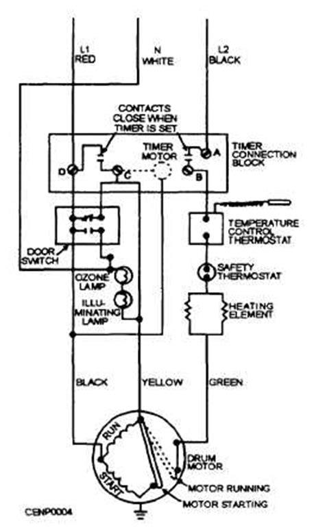 cabrio washer parts diagram car repair manuals and