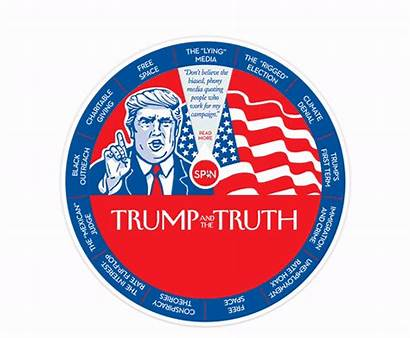 Trump Truth Donald Change Climate Denial Right