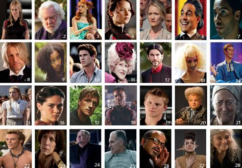 list of characters in the hunger list of the hunger games characters