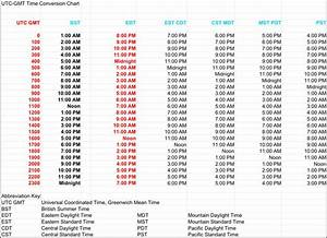3 Time Conversion Chart Free Download