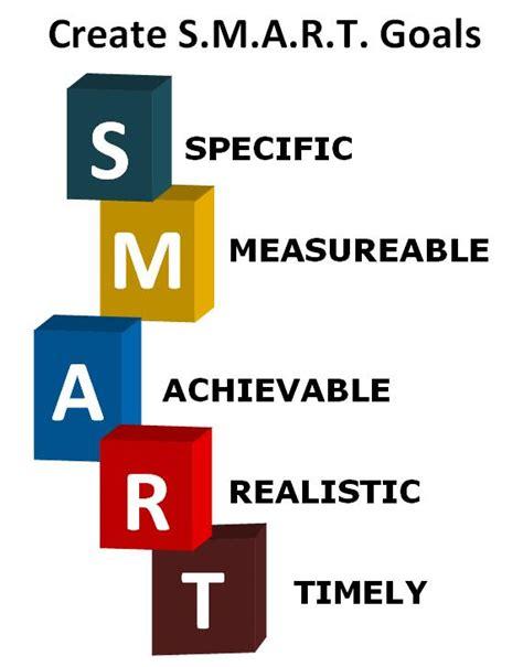 smart goal setting setting s m a r t goals and resolutions abundance coaching