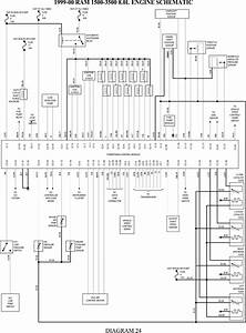 Wiring Diagrams For A 2000 Dodge Ram 2500