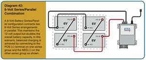 6 Volt Rv Batteries