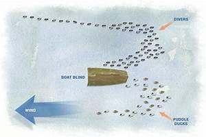 4 Waterfowl Decoy Spreads That Work