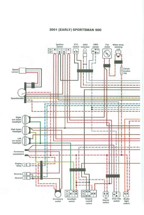 1999 polaris sportsman 500 wiring diagram sle