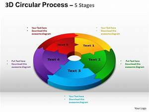3d Circular Process Cycle Diagram Chart 5 Stages Design 2
