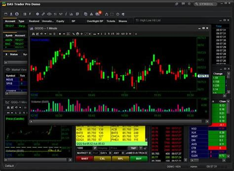 best trading programs stock trading platforms centerpoint securities
