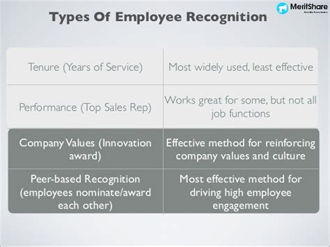 What Every Business Needs To Know About Employee Recognition. Marylhurst University Mba Ranking. Verizon Boeing Discount Data Analysis Packages. Mn Dept Of Child Support The Best Cable Deals. Graduate Schools In Washington Dc. How Much For Storage Unit Rental. Walk In Tubs For Elderly Handicapped. Do It Yourself Website Builder Reviews. University Of Phoenix Degrees Online