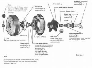 Vanagon Rear Wheel Bearing Replacement