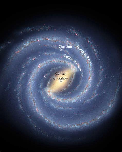Earth Milky Way Neighborhood Gets More Respect
