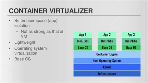docker  microservice