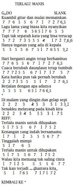 not angka gaby tinggal kenangan not angka chord pianika lagu slank terlalu manis musikal notes
