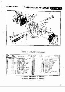 Mcculloch Promac 10 10s Chainsaw Service Parts List