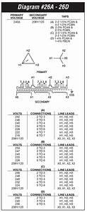 225 Kva Transformer Primary 240 Secondary 208y  120 Federal Pacific T242l225fse
