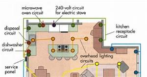 Electrical And Electronics Engineering  Home Wiring Diagram And Electrical System