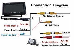 How To Connect Multimedia To The Rear View Camera  Wiring Diagram