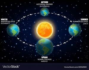 Diagram Earth Seasons Royalty Free Vector Image