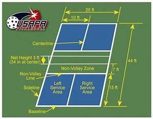 Court Diagram