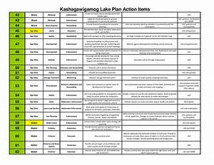 28 action list template 15 free task list templates With action item register template