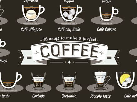 A ristretto, which means restricted, is similar to an espresso. Infographic shows how to perfectly make 38 types of coffee | Different coffee drinks, Coffee ...