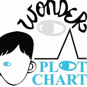 Wonder Plot Chart Analyzer Diagram Arc