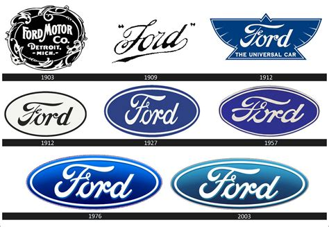 Ford Logo Meaning And History [ford Symbol]
