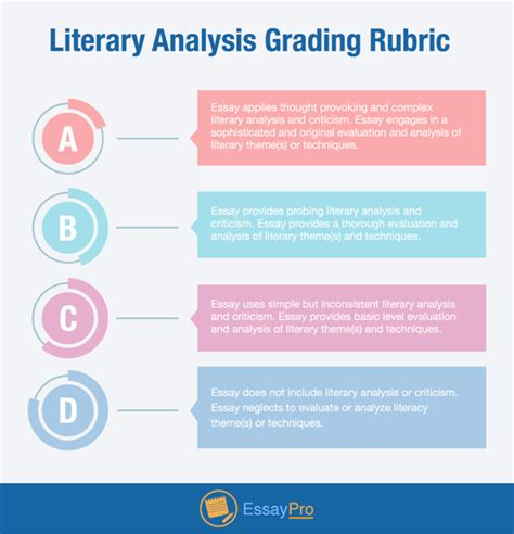 Analysis Essay Editor Website by Literary Analysis Theme Essay Rubric Fictional Research