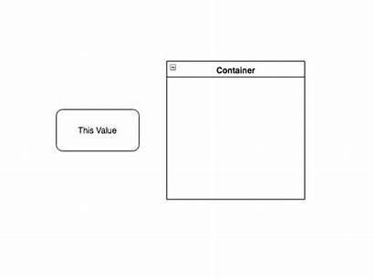 Placeholder Diagrams Scope Diagram Labels Respect Open
