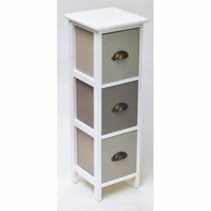Meuble 25 Cm De Profondeur : meuble cuisine 45 cm profondeur evtod ~ Edinachiropracticcenter.com Idées de Décoration