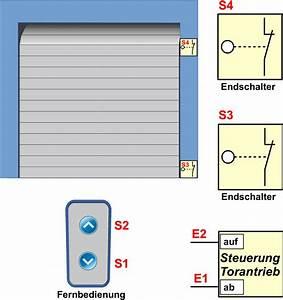 mehre farbe Garagentor zweiflügelige tore Garagentore 220 cm x 200-300 cm