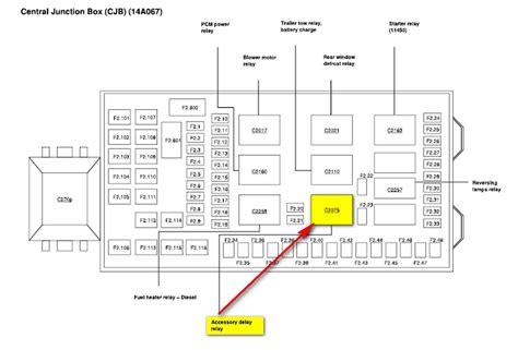 fuse box diagram    super dutyhtml autos weblog