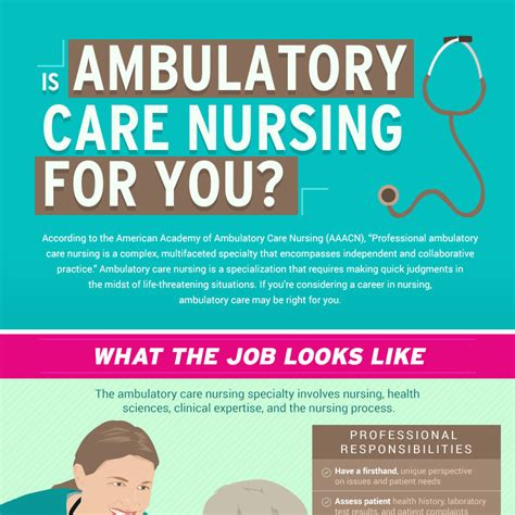 ambulatory care nursing