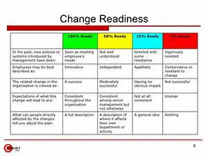 change impact assessment template - business change impact assessment template choice image